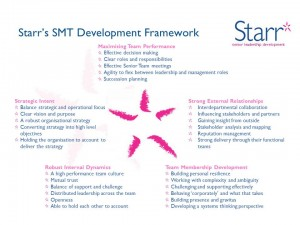 Slide SMT Framework JPEG